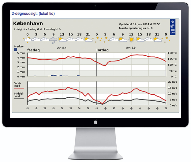 DMI Copenhagen Weather Chart - Scandinavia Standard