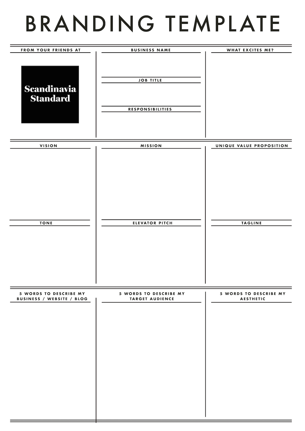 an easy guide to branding the business model canvas more. Black Bedroom Furniture Sets. Home Design Ideas