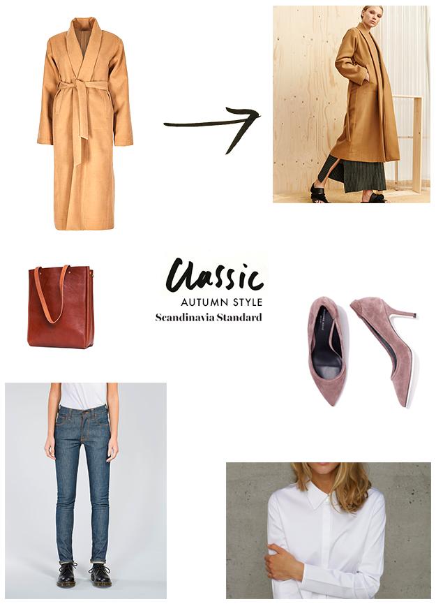 Autum Coat Classic Infographic | Scandinavia Standard