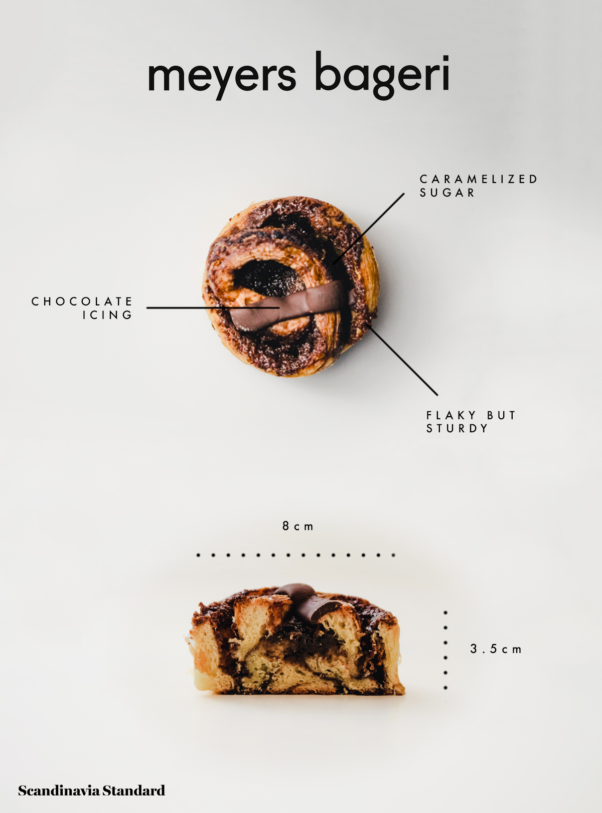 2. Meyers Bageri Cinnamon Bun Kanelsnegle Copenhagen