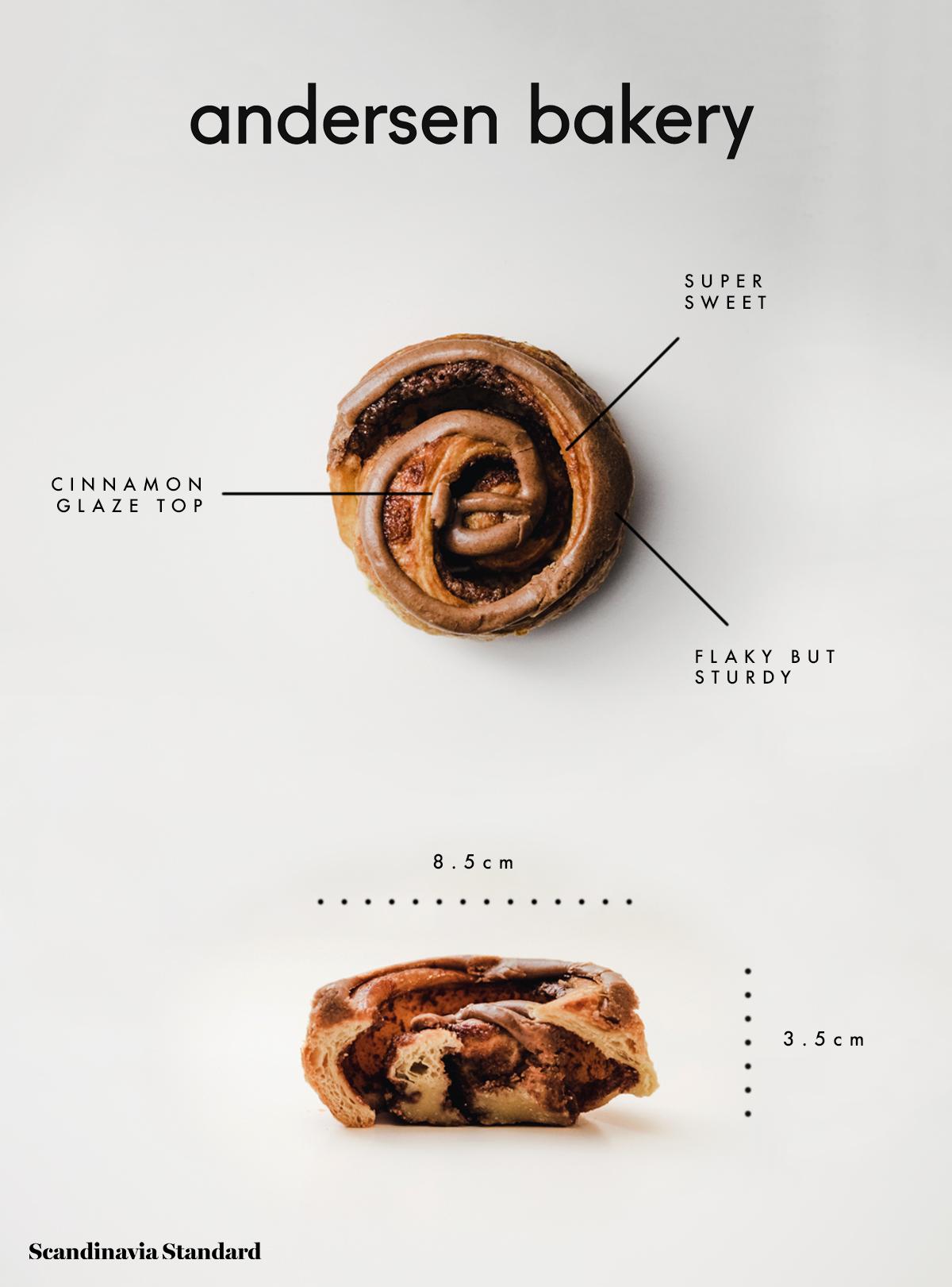 4. Andersen Bakery Cinnamon Bun Kanelsnegle Copenhagen