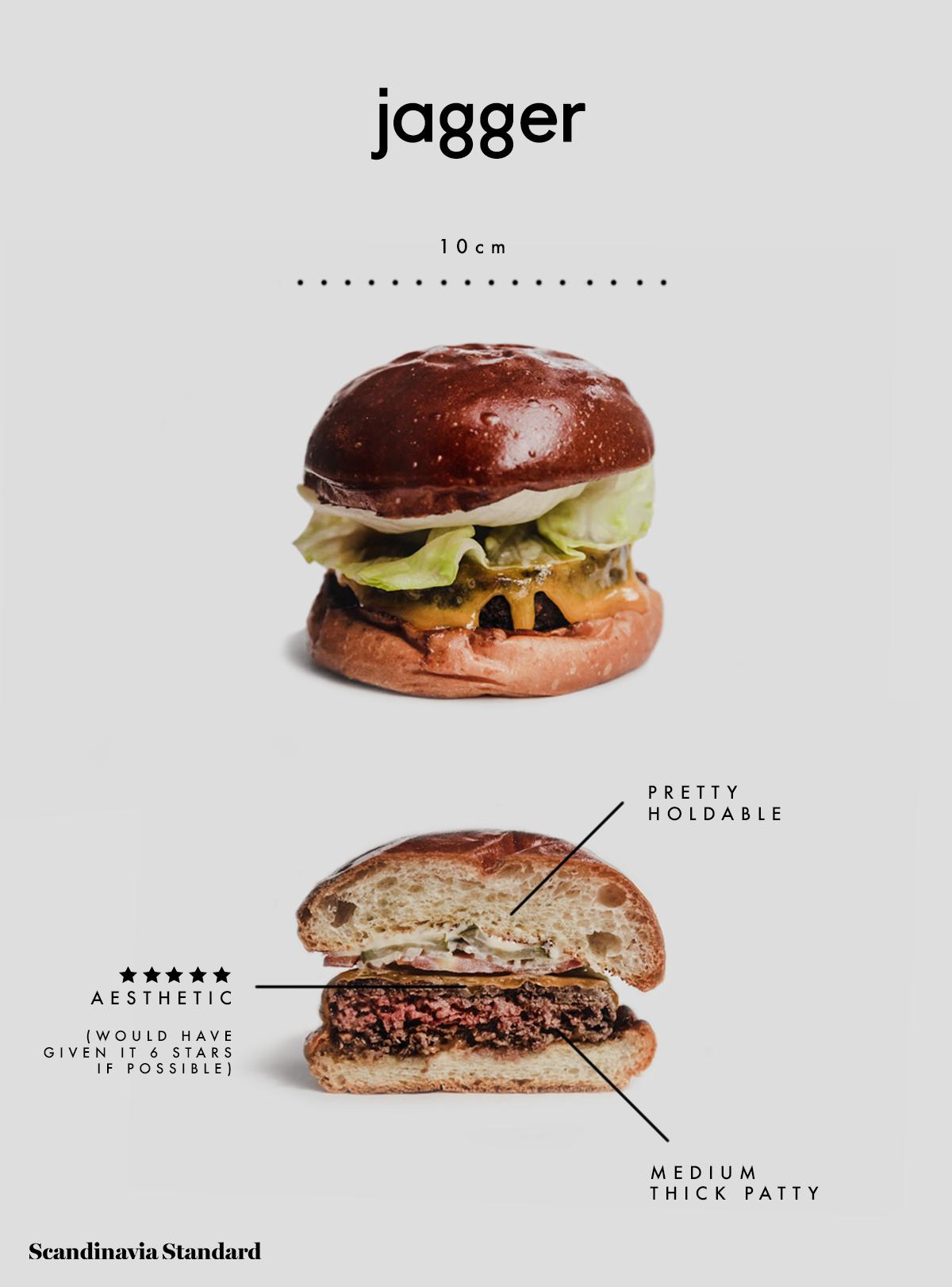 Six Best Burger Joints in Copenhagen