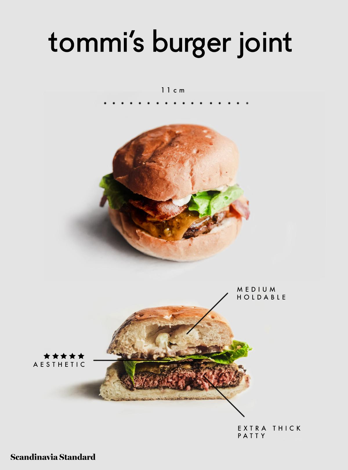 take away burger københavn