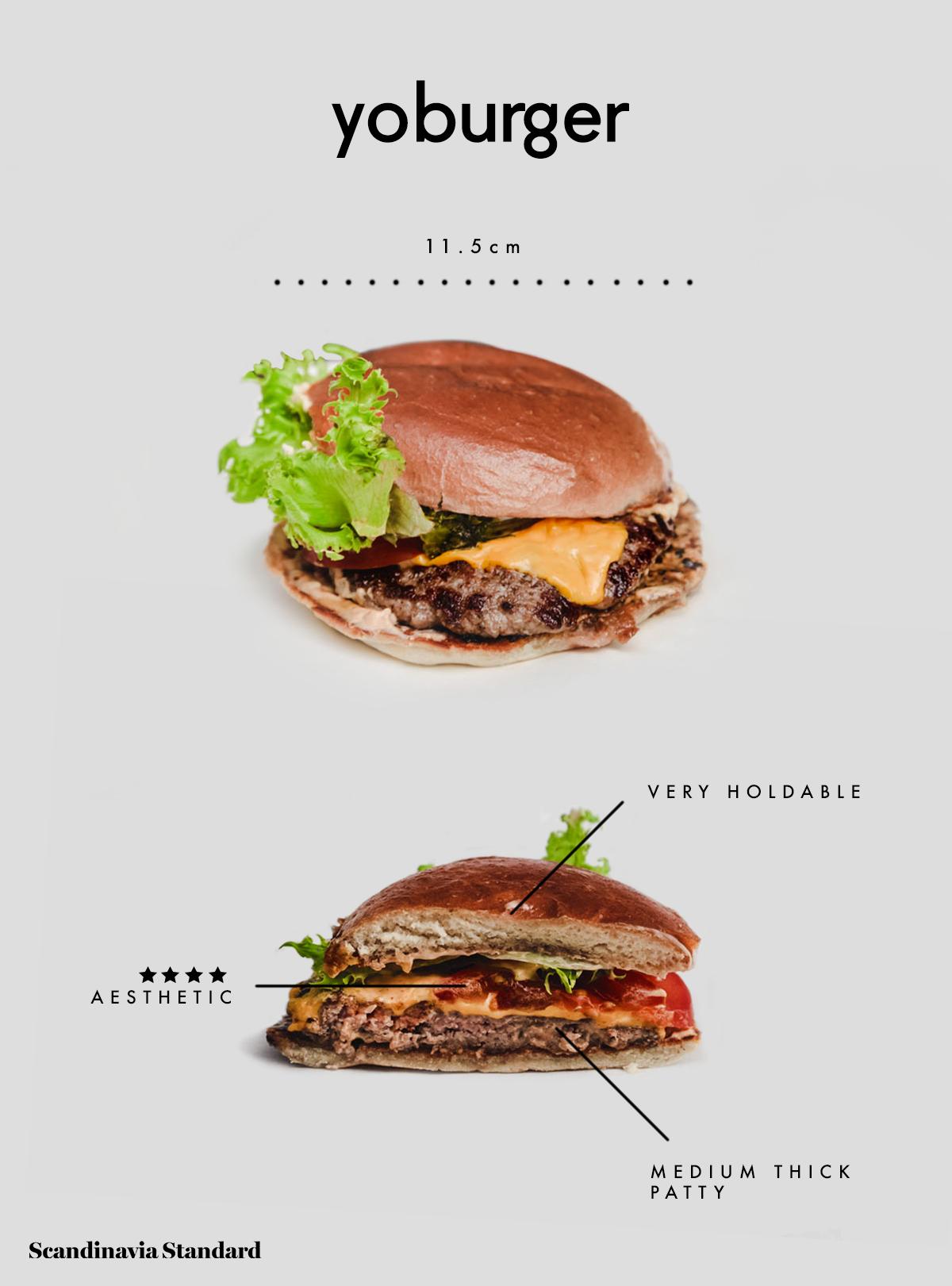 bedste burger take away københavn