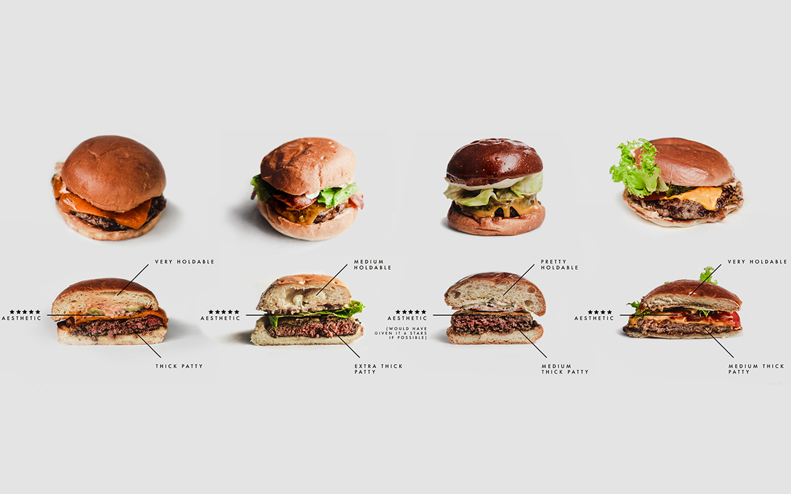 The Ultimate Guide To The Best Burgers Of Copenhagen